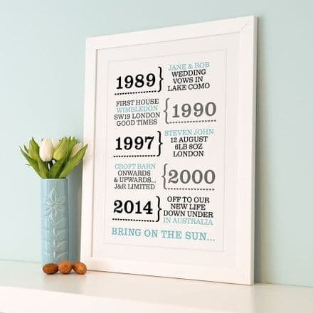 Personalised Dates Print Or Canvas
