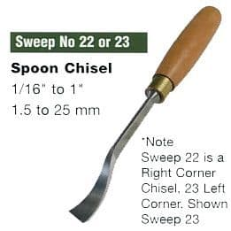 Spoon Chisels (Sweep No.22) Right Corner